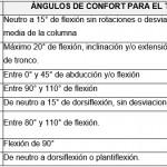 CONDICIONES ANTIERGONÓMICAS