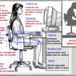 Ergonomía en la Oficina