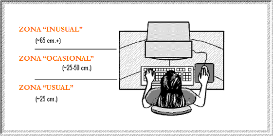 ergonomia-en-oficinas8